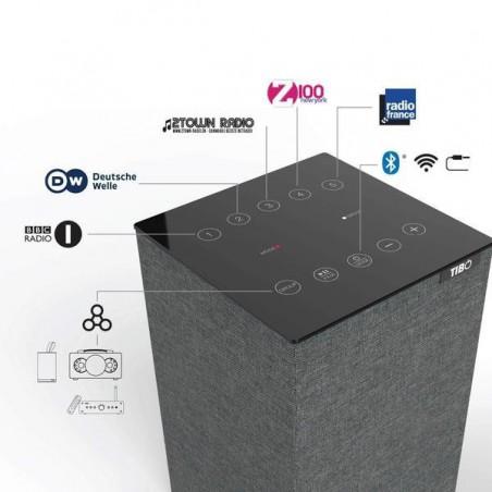 TIBO - CHOROS 4 Coluna Streaming